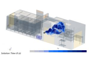 Simulation of fog generator